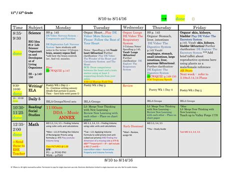 Weekly Lesson Plan Template 11th Eleventh Or 12th Twelfth Grade Lesson Plan Template
