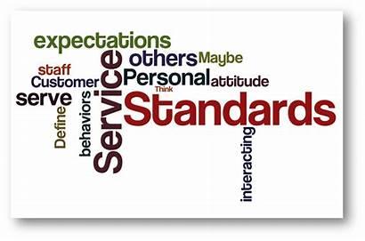 Customer Standards Personal Define Develop Services