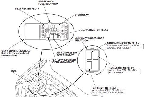 radiator  condenser fan   stuck   battery