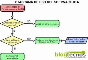 Blog Tecnos  03  01  2012  01  2012
