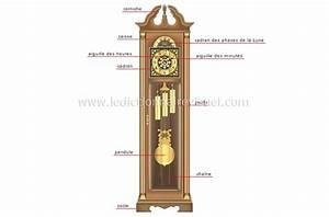 top 10 des montre les plus cheres With horloge de parquet
