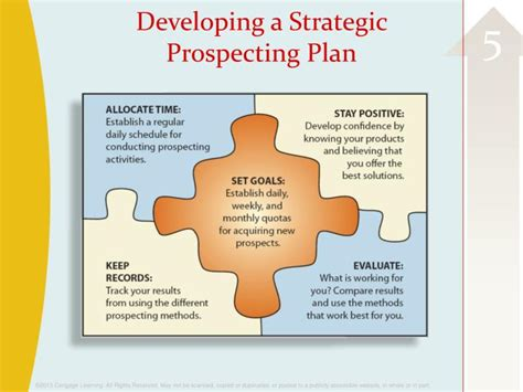 Ppt  Strategic Prospecting And Preparing For Sales