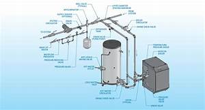 Indirect Hot Water Heater Piping Diagram