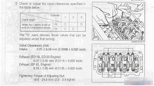 Manual Daihatsu Yrv
