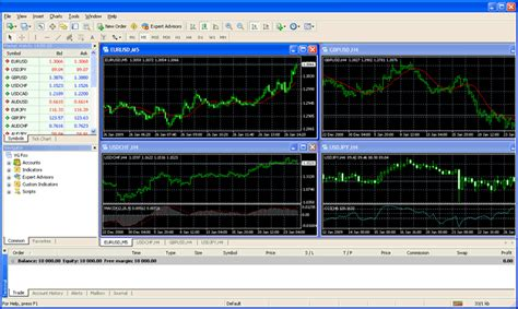 mt4 platform mt4 tutorials metatrader 4 course investoo