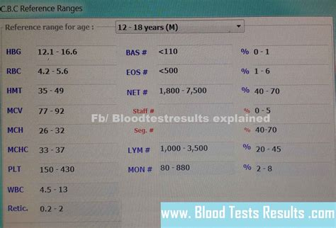 mono blood test normal range image gallery monocyte absolute normal range