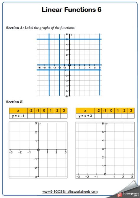 straight  graphs worksheet practice questions