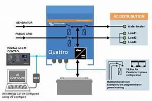 Audi Quattro Wiring Diagram