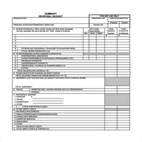 sample budget proposal templates   sample