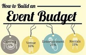 Smartpoints Budget Berechnen : artikel mit schlagwort infografik eveosblog blog f r ~ Themetempest.com Abrechnung