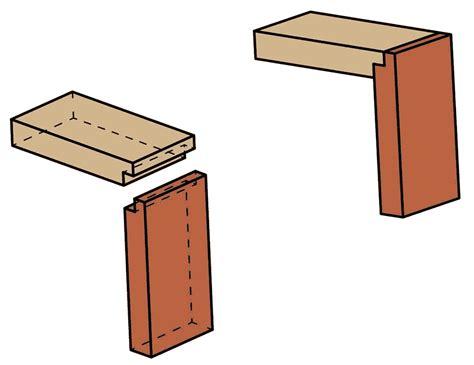 woodwork rabbet joint  plans