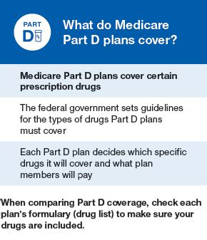 Medicare Part D Coverage  Part D Costs  Medicare Made Clear. Abraham Lincoln Memorial Cemetery. Fall River Car Dealers Carpet Cleaning Denver. Online Masters In Public Health Programs. University Of Texas Health Science Center At Houston. Dui Attorney San Antonio Sell Junk Car Austin. Management Software For Small Business. Spinal Fusion Surgery Cost C R E D I T Cards. Shriners Hospital In Philadelphia