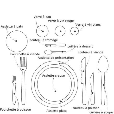 ustensile de cuisine en anglais à table vocabulaire dresser la table 2