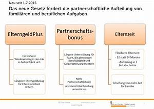 Elterngeld Berechnen Bayern : bayern vereinbarkeit beruf familie ~ Themetempest.com Abrechnung