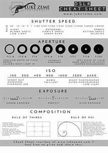 Free Cheat Sheet  Dslr Manual Photography