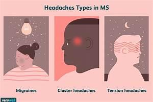 Headache With Light Sensitivity In One Eye