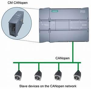 Cm Canopen
