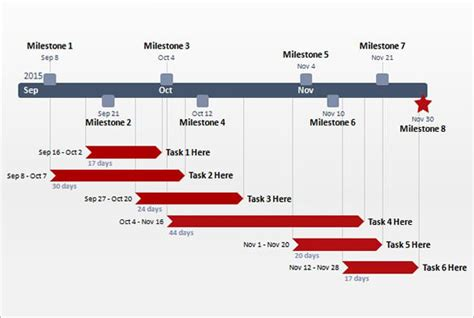Timeline Template 13 by Exles Of Timeline Projects 13 Project Timeline