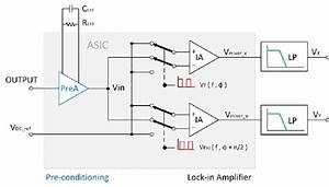 Block Diagram Of The Signal Conditioning Stage