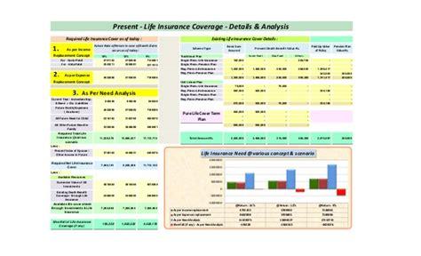personal financial plan template sle comprehensive personal financial plan created in excel based p