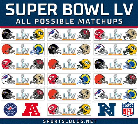 Every Possible Super Bowl Lv Matchup Remaining