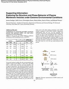 Pdf  Exploring The Structure And Phase Behavior Of Plasma