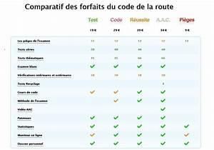 Inscription Code De La Route Prix : comparateur forfaits code de la route permis points le code de la route en ligne ~ Maxctalentgroup.com Avis de Voitures