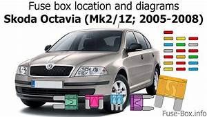 Fuse Box Location And Diagrams  Skoda Octavia  Mk2  1z