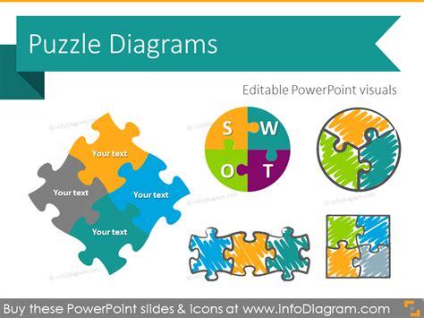 fantastic  puzzle diagrams swot timeline circular