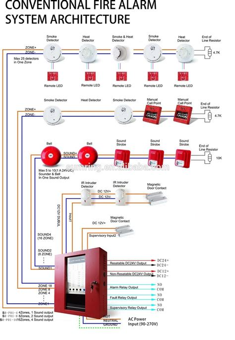 fire alarm pull station wiring diagram sle