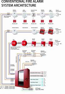Fire Alarm Pull Station Wiring Diagram Sample