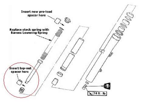 Diagram Of A Lightning Rod by Midnight Lightning How To Page