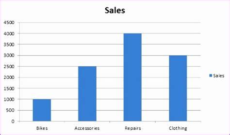 excel bar chart templates exceltemplates exceltemplates