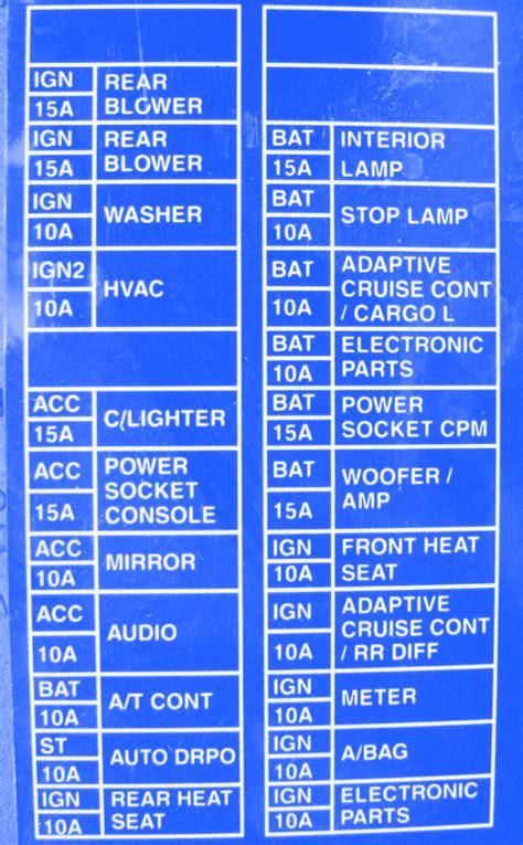 nissan skyline   fuse boxblock circuit breaker diagram carfusebox