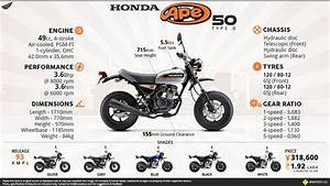 quick facts about honda ape 50 type d With honda monkey bike