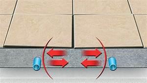 Joint De Dilatation Béton Tous Les Combien : la pose de carrelage sur un plancher chauffant ~ Nature-et-papiers.com Idées de Décoration