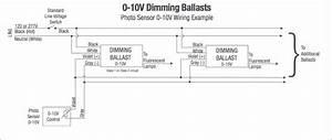 Osram Quicktronic Ballast Wiring Diagram