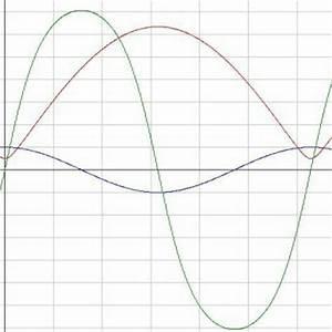 Kugel Durchmesser Berechnen : geschwindigkeiten einer kugel ~ Themetempest.com Abrechnung
