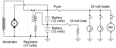 12 Volt Dc Motor Starter Wiring Diagram by 12 Best Images Of Visual Motor Worksheets Free Visual