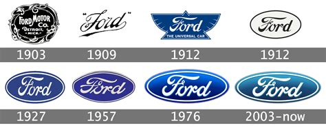 Meaning Ford Logo And Symbol