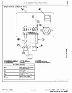 John Deere Powertech 2 4l 3 0l Diesel Engines Ctm301