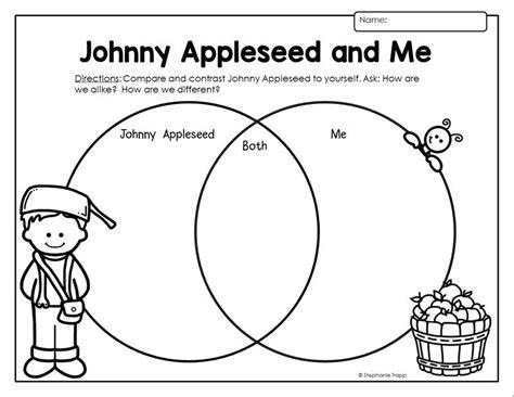 apple unit for kindergarten and grade johnny appleseed