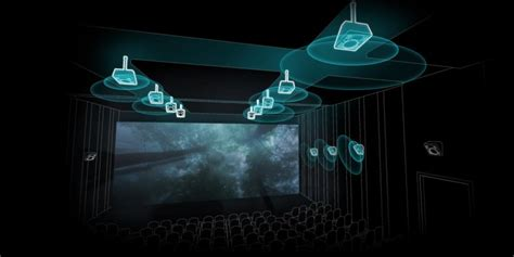 dolby atmos  home theater audioholics