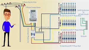Diagram  Solar Power 3 Phase Wiring Diagrams Full Version