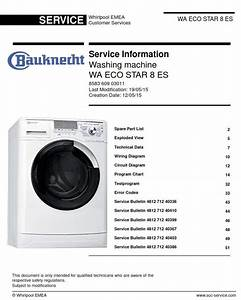 This Is The Exact Same Wa Eco Star 8 Es Washing Machine