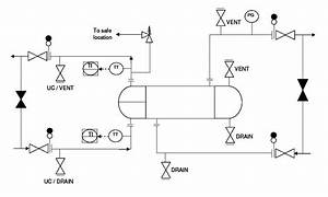 P U0026id Guidelines For Pumps Heat Exchangers