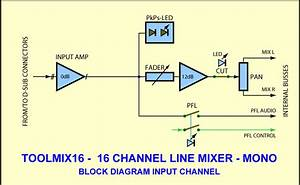 Line Mixer Toolmix16 Block Diagram Input