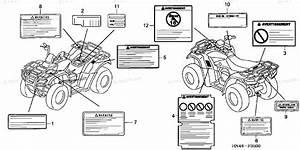 Honda Atv 2004 Oem Parts Diagram For Labels