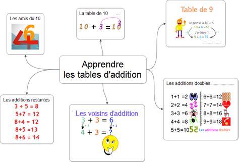 apprendre les tables de multiplication en ligne reviser les tables de multiplication en ligne 28 images familynet overblog table de