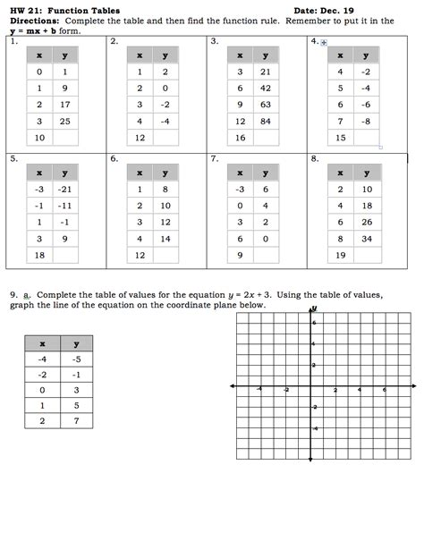 slope from a table worksheet finding slope from a table worksheet worksheets for all